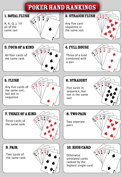 Cara Judi Poker Online Indonesia