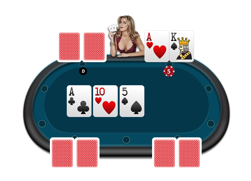Cara Judi Poker Online Indonesia - the flop